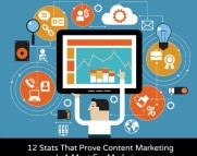 12 stats that prove content marketing is a must for marketers