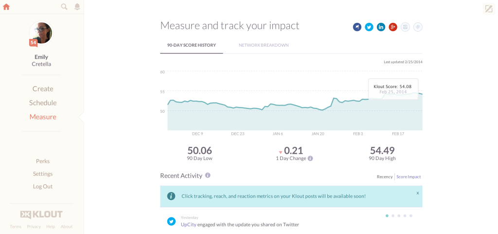 new klout measure and track input content marketing