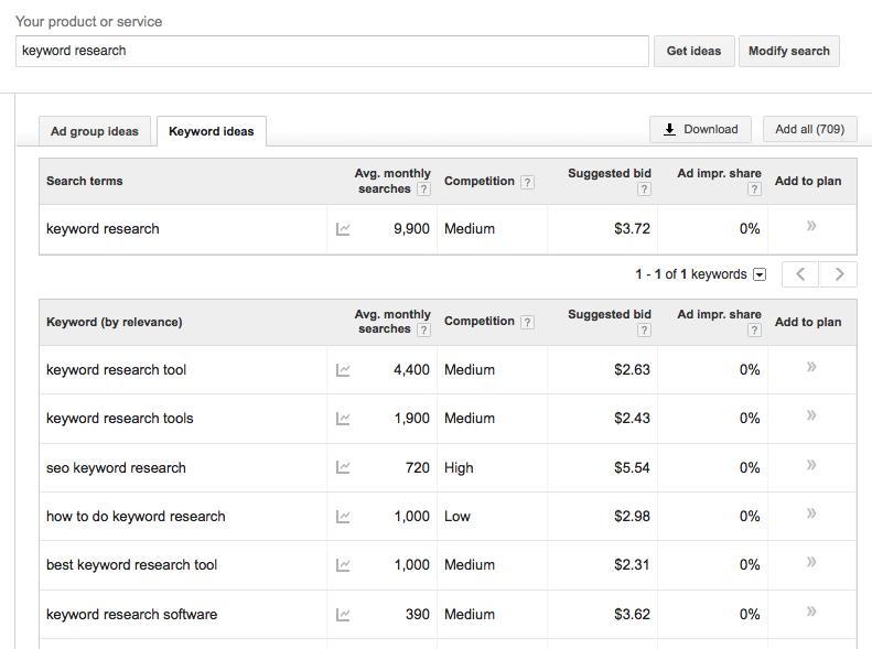 google keyword planner api php creditochlorel Bing Keyword Tool google keyword planner api php