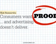 content marketing research consumers dont believe advertising