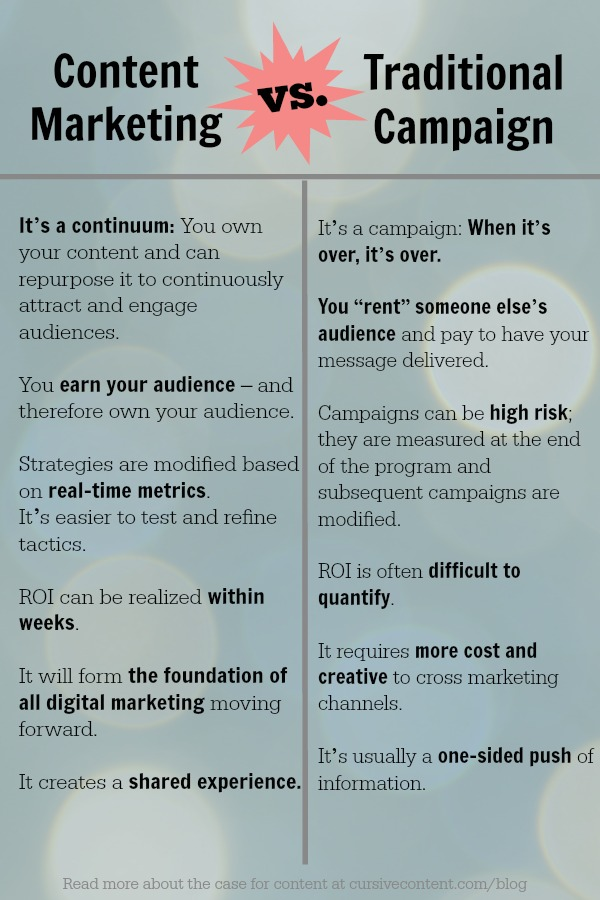 content marketing vs traditional marketing graphic cursive