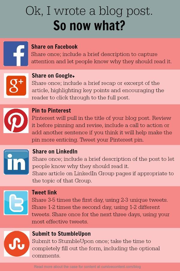 blog social sharing check list