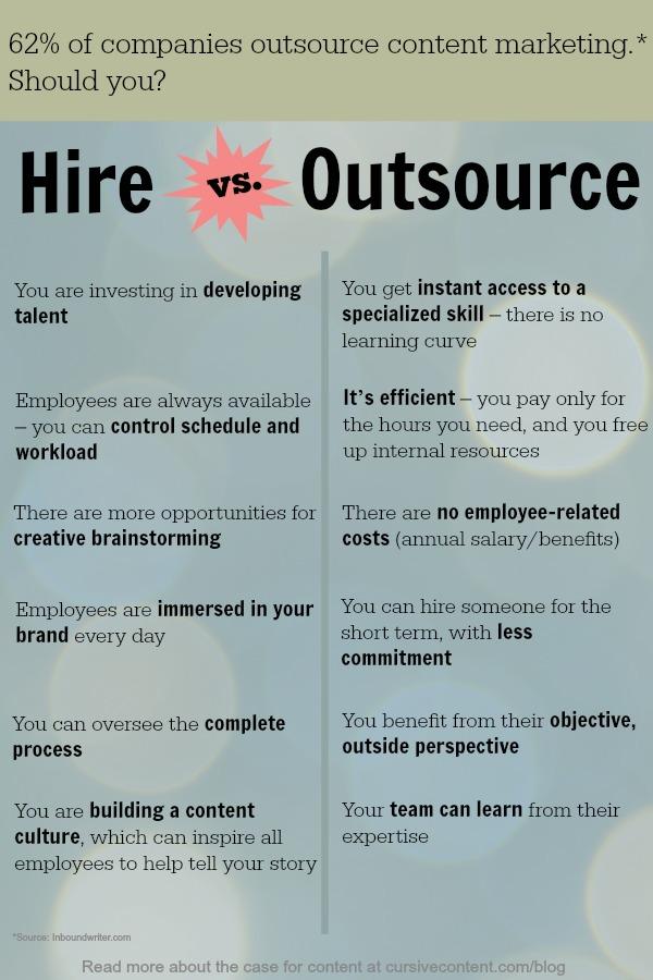 hire vs outsource content marketingFINAL