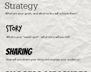 4 s's of smart content marketing